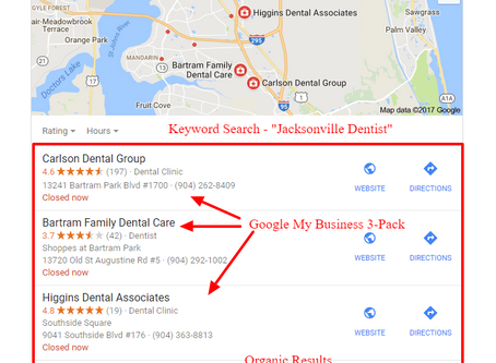 Google My Business – Maximum Value in your Online Real Estate