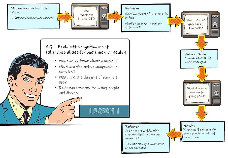Cannabis Lesson Plans 1.jpg