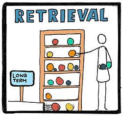 memory-retrieval800.jpg