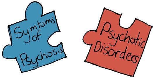 symptomes-vs-disorders.jpg