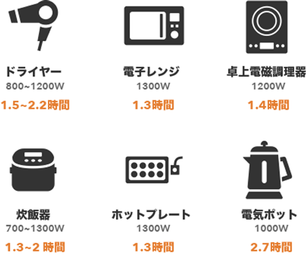 3_appliances.png