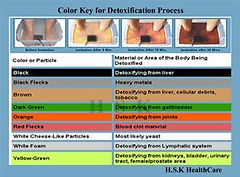 Ionic-Detox-Foot-Baths-482212_image.jpg