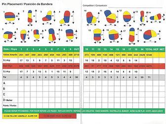 Miraflores_scorecard.jpg