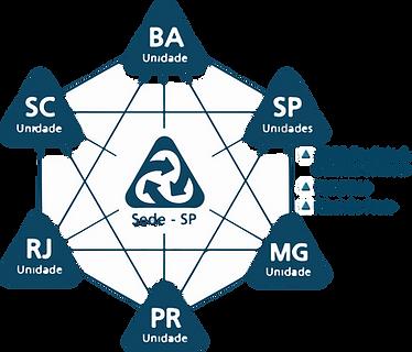 Diagrama Equipe Site.png
