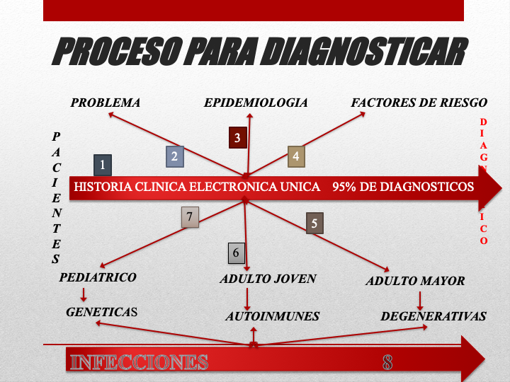 Diapositiva13.png