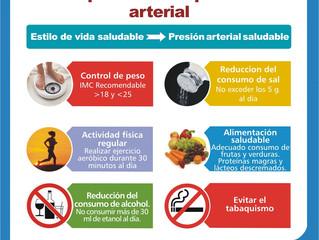 ¿Cómo  podemos cuidarnos de la Hipertensión Arterial?