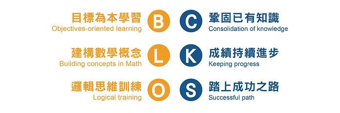 補習 數學 Math Blocks 介紹