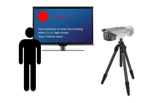 Temperature Screening CCTV Kit