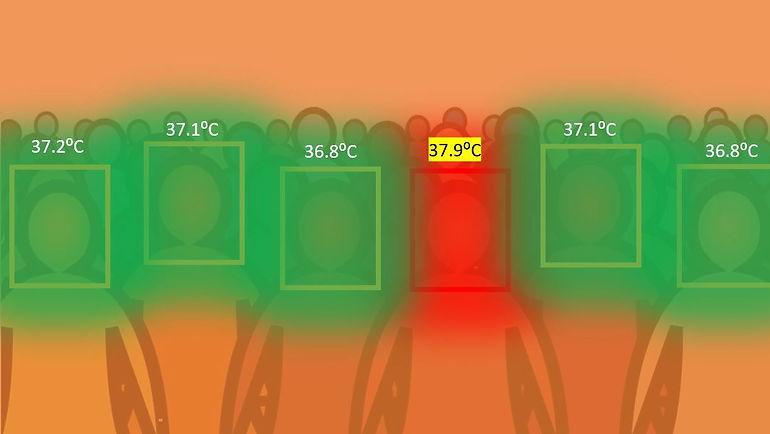 Temperature Screening CCTV