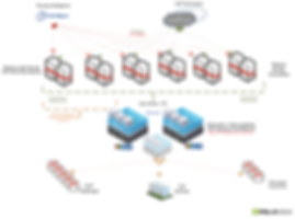 sip lcr sbc voip routing