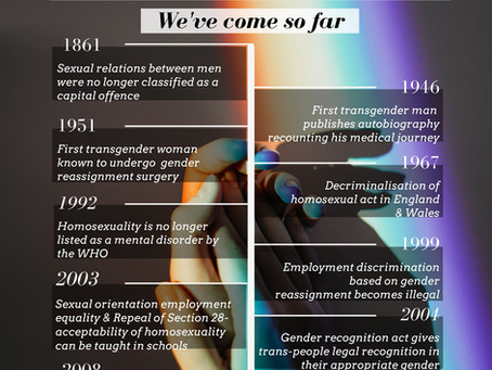 Celebrating LGBTQ+ History Month at our fertility clinic and donor sperm bank in Leicester