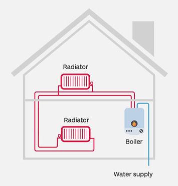 Boiler Image 4.jpg