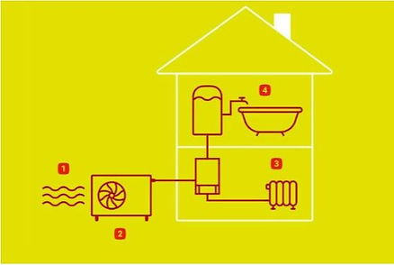 how-does-a-heat-pump-work-2.jpg