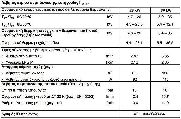 VIESSMANN-VITODENS-100-W-TOUCH-SPECS.jpg