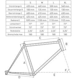 Geometrie_Sione_XC_29_zoll_hardtail_aluminium_Mountainbike_kaufen_Klagenfurt_Villach_Woerthersee