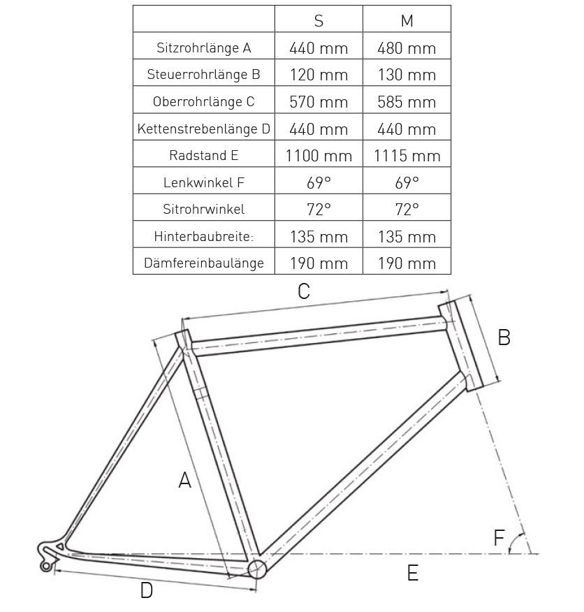 Geometrie_Sione_Fully_Carbon_Cross_Country_kaufen_klagenfurt_Bikeshop_Villach_Kaernten_onlineshop
