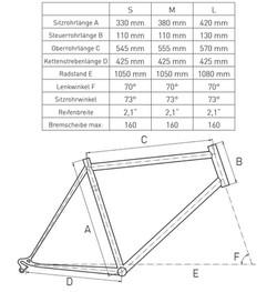 Geometrie-kinder-cross-country-hardtail-sione-mountainbike-kaufen-klagenfurt-villach-kaernten-beratu