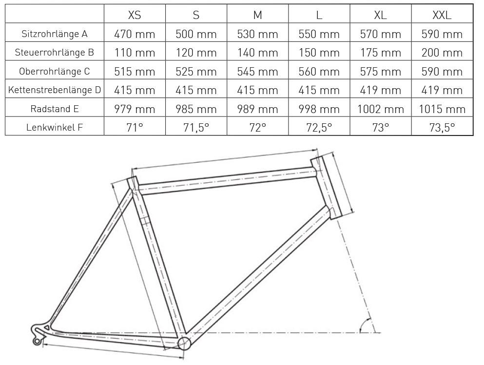 Geometrie Sione RD1 Disc
