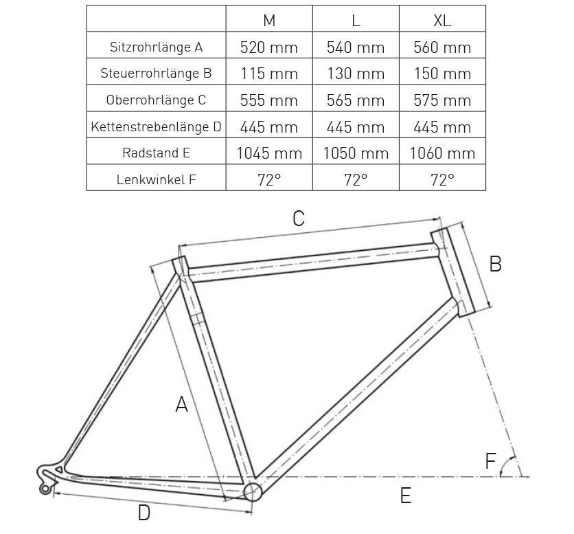 Geometrie_Sione_Reiserad_Touring_Trekking_Alu_Aluminium_Racebike_Roadbike_Rennrad_kaufen_klagenfurt_