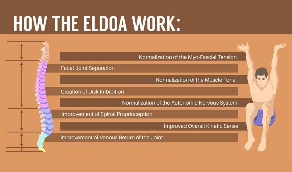 eldoa-image-1_orig.jpg