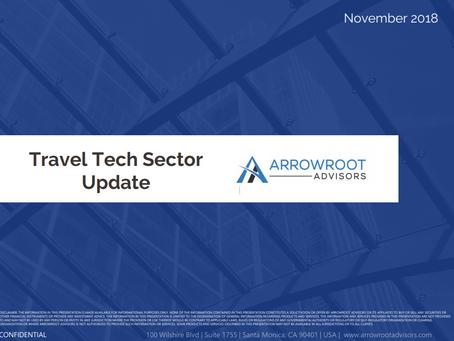 Travel Tech Sector Update