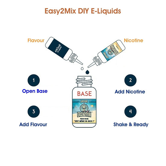 200 ml Υγρά άτμισης DIY Shake 'n' Vape / Easy2Mix E-Liquids