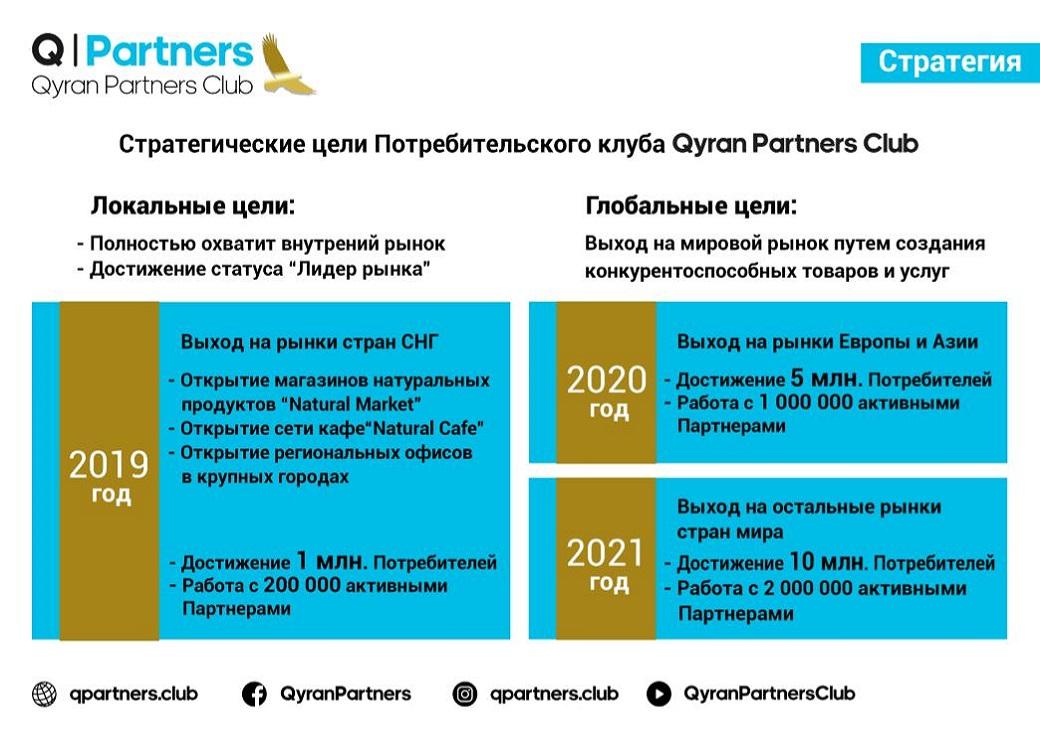 Рынок бухгалтерских услуг 2021 оквэд консультационные услуги по бухгалтерскому учету
