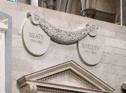 Keats--and--Shelley-tablets-72-Westminster-Abbey-copyright-photo
