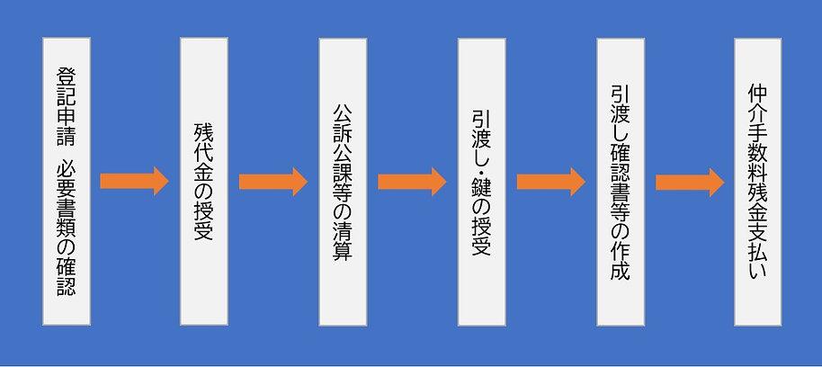 決済の流れ.jpg