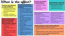 Explaining Effect.JPG