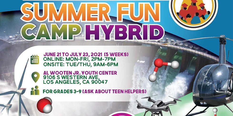 Summer Fun Camp Parent Orientation