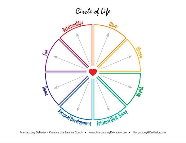 Circle of Life MJOY 2019.jpg