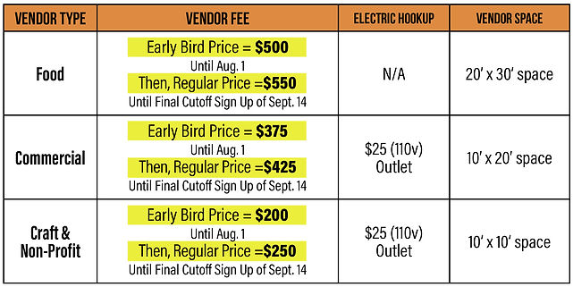 Delmarva Vendor Price Table.jpg