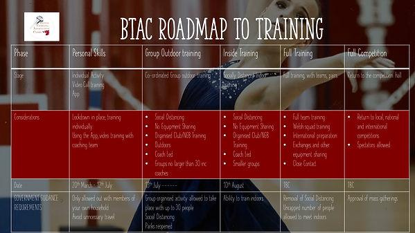 BTAC Road Map.jpg