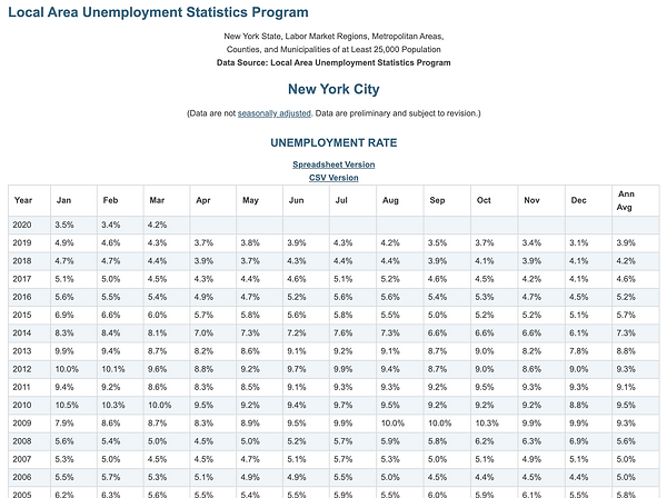 Unemployment rate .png