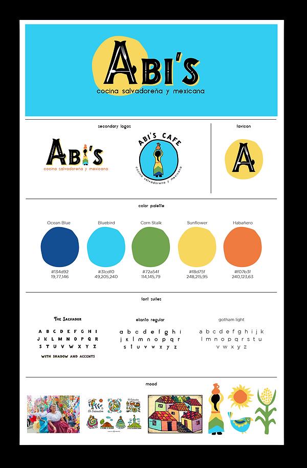Abi's Cafe Logo Options v4-08.png