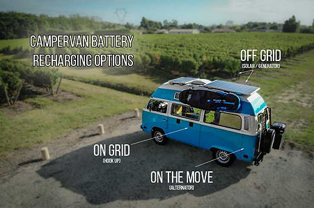 Off-grid vehicle battery recharging options