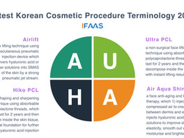 The 4 Most Trending Korean Non-Surgical Face Lifting Procedures in 2017: Terminology & Advantage