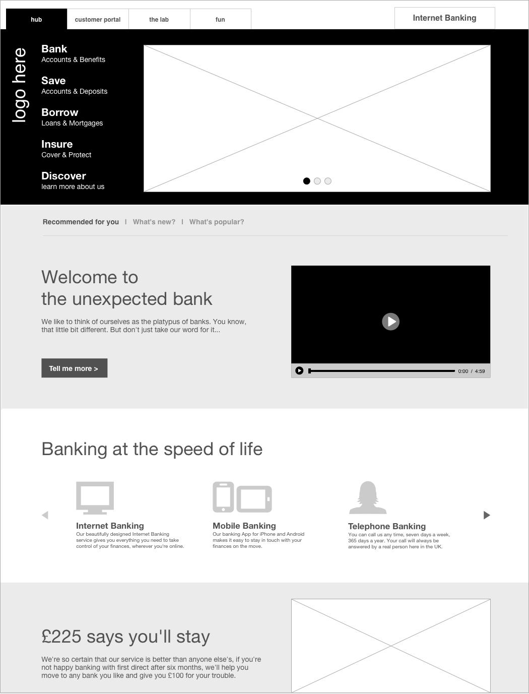 Bank website UX