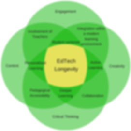 EDTech Longevity (1).jpg