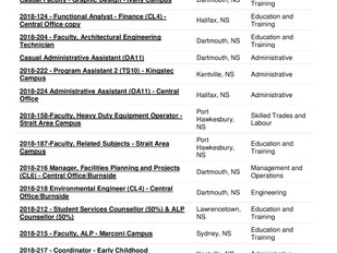 NSCC - Current Job Postings
