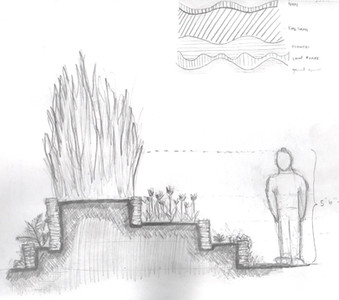 Landscape Garden Section 02