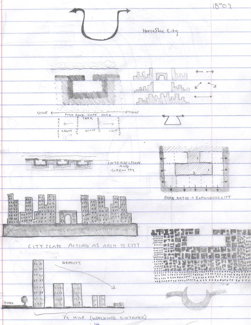 Urban Planning Courtyard City Elevation