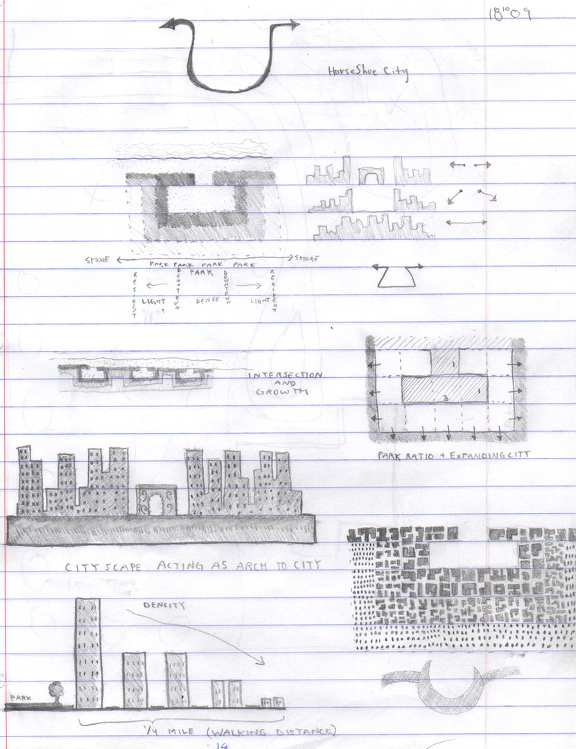 Urban Planning Courtyard City Elevation