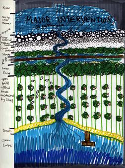 Landscape River Intervention