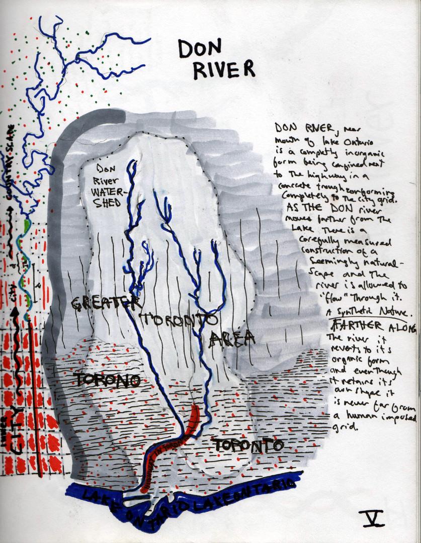 Landscape River Analysis