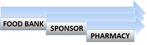 Food Bank Sponsor.png