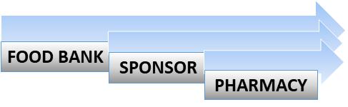 Food Bank Sponsor.png