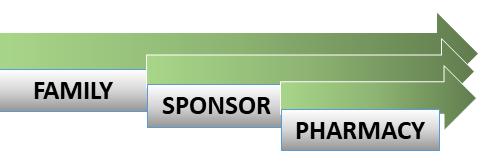 Families Sponsor.png