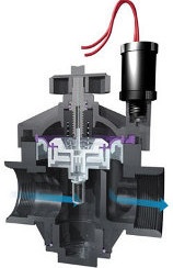 Double checking your valves may save you time and improve your system performance